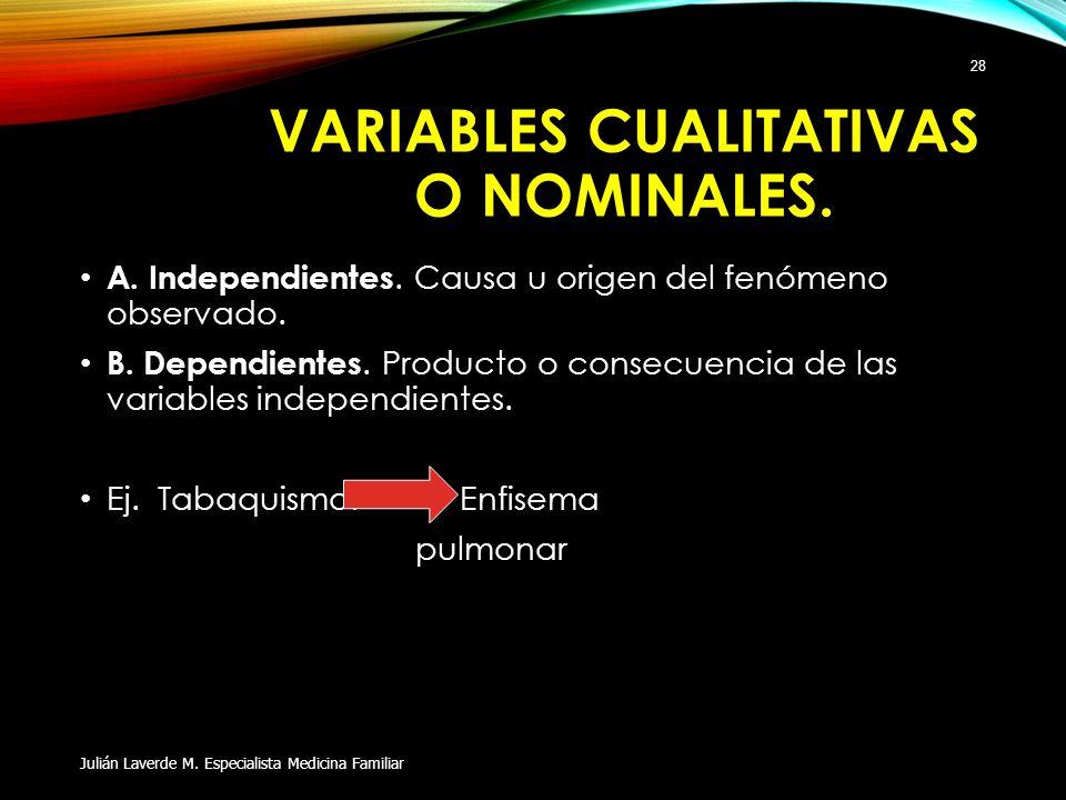 Variables cualitativas o nominales.