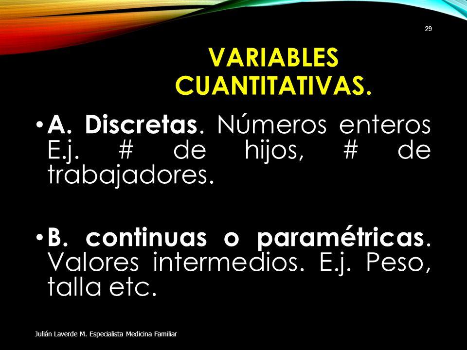 Variables cuantitativas.