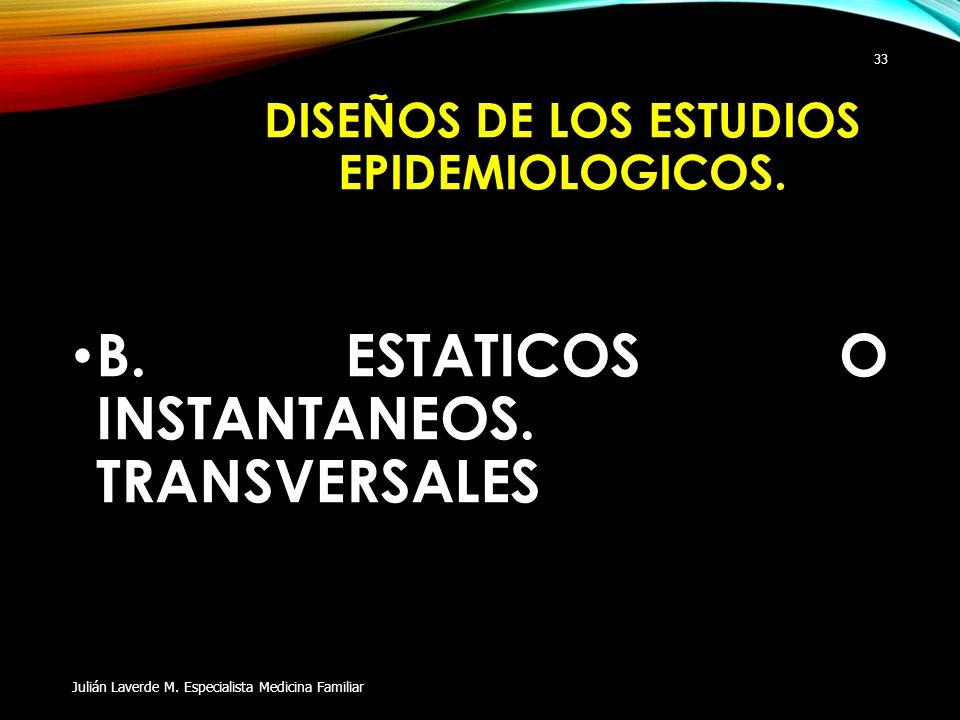 DISEÑOS DE LOS ESTUDIOS EPIDEMIOLOGICOS.