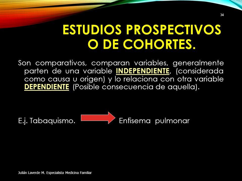 ESTUDIOS PROSPECTIVOS O DE COHORTES.
