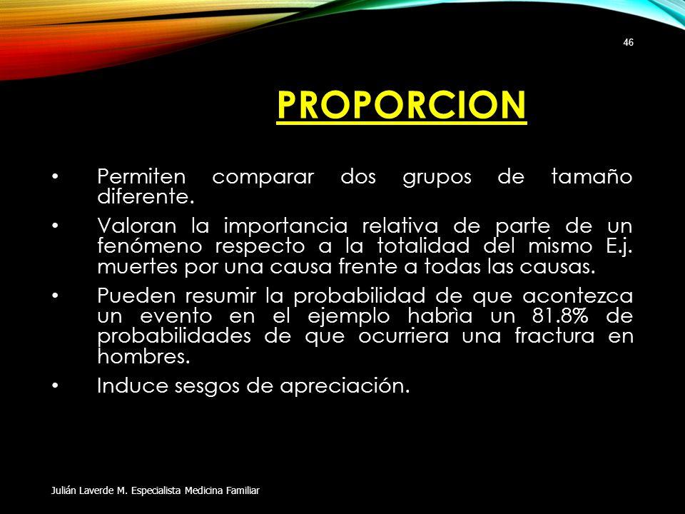 PROPORCION Permiten comparar dos grupos de tamaño diferente.