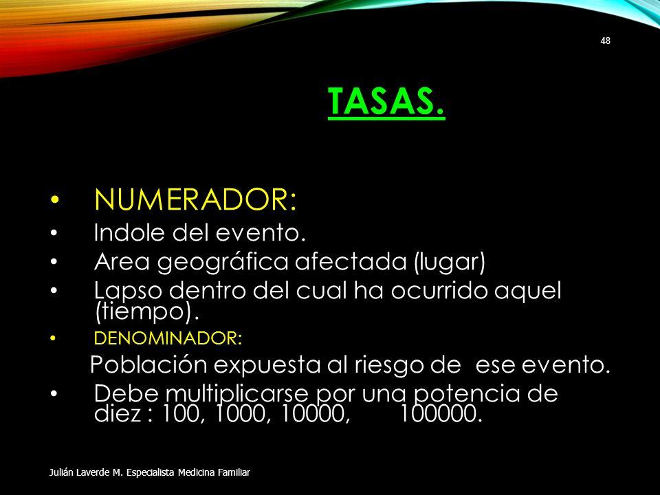 TASAS. NUMERADOR: Indole del evento. Area geográfica afectada (lugar)