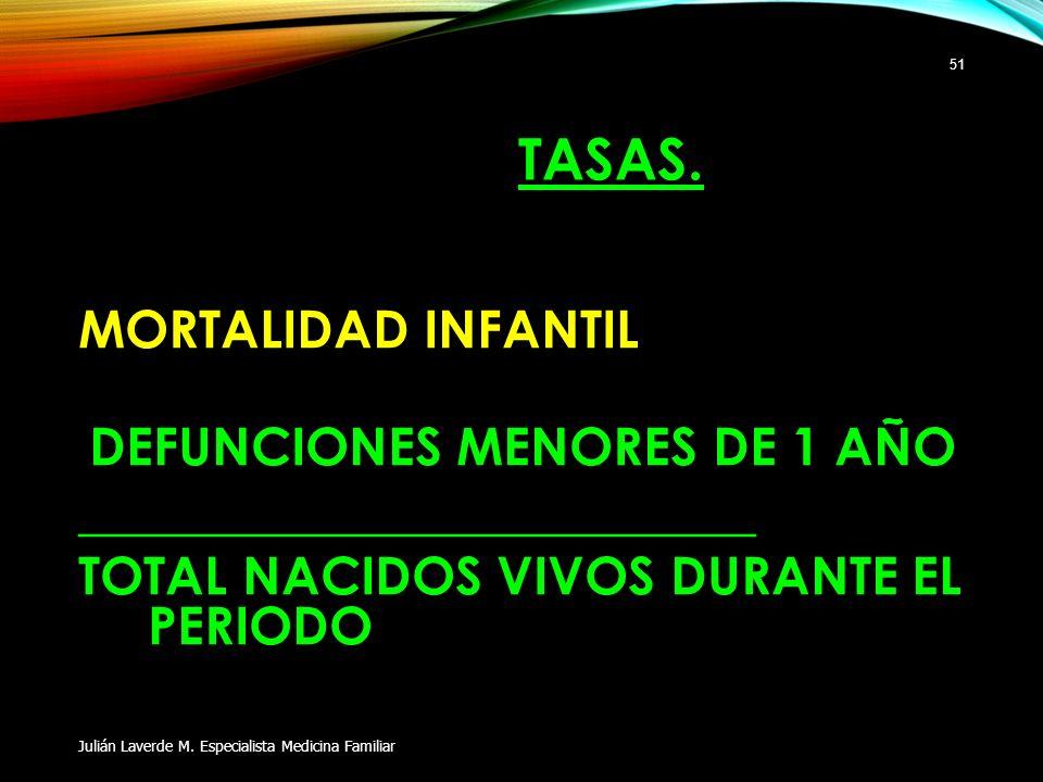 TASAS. MORTALIDAD INFANTIL __________________________