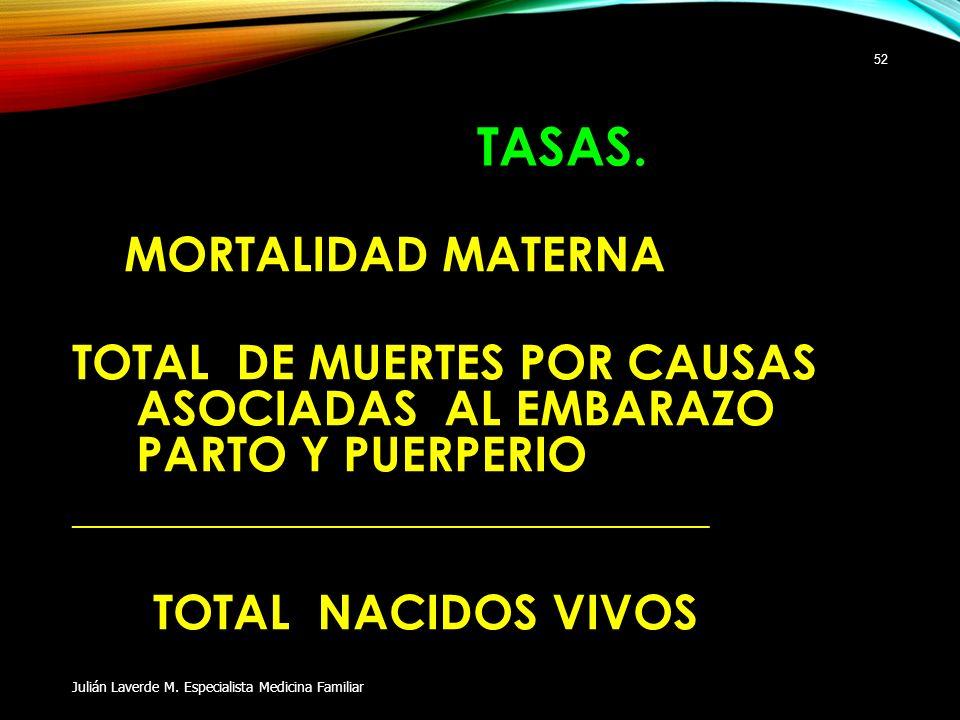 TASAS. MORTALIDAD MATERNA. TOTAL DE MUERTES POR CAUSAS ASOCIADAS AL EMBARAZO PARTO Y PUERPERIO.