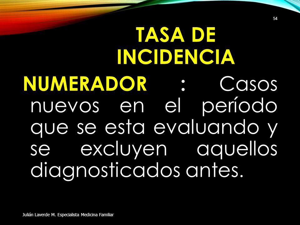 TASA DE INCIDENCIANUMERADOR : Casos nuevos en el período que se esta evaluando y se excluyen aquellos diagnosticados antes.