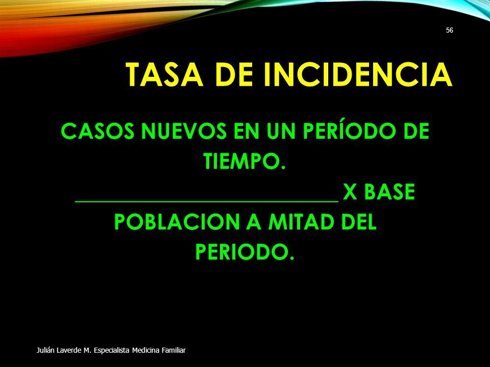 TASA DE INCIDENCIA CASOS NUEVOS EN UN PERÍODO DE TIEMPO. ________________________ X BASE POBLACION A MITAD DEL PERIODO.