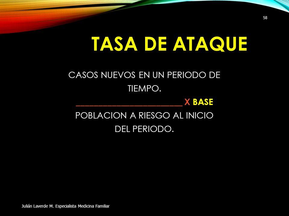 TASA DE ATAQUE CASOS NUEVOS EN UN PERIODO DE TIEMPO. ________________________ X BASE POBLACION A RIESGO AL INICIO DEL PERIODO.