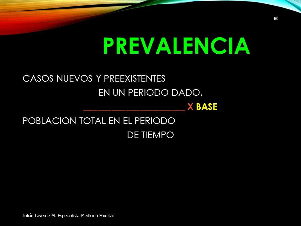 PREVALENCIA CASOS NUEVOS Y PREEXISTENTES EN UN PERIODO DADO. ______________________ X BASE POBLACION TOTAL EN EL PERIODO DE TIEMPO
