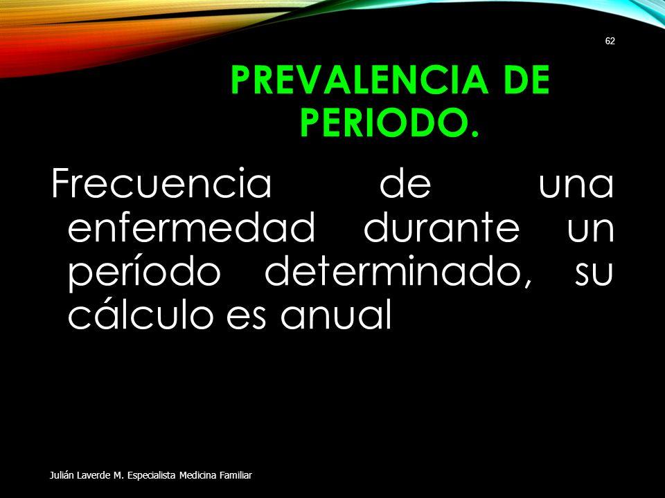 PREVALENCIA DE PERIODO.
