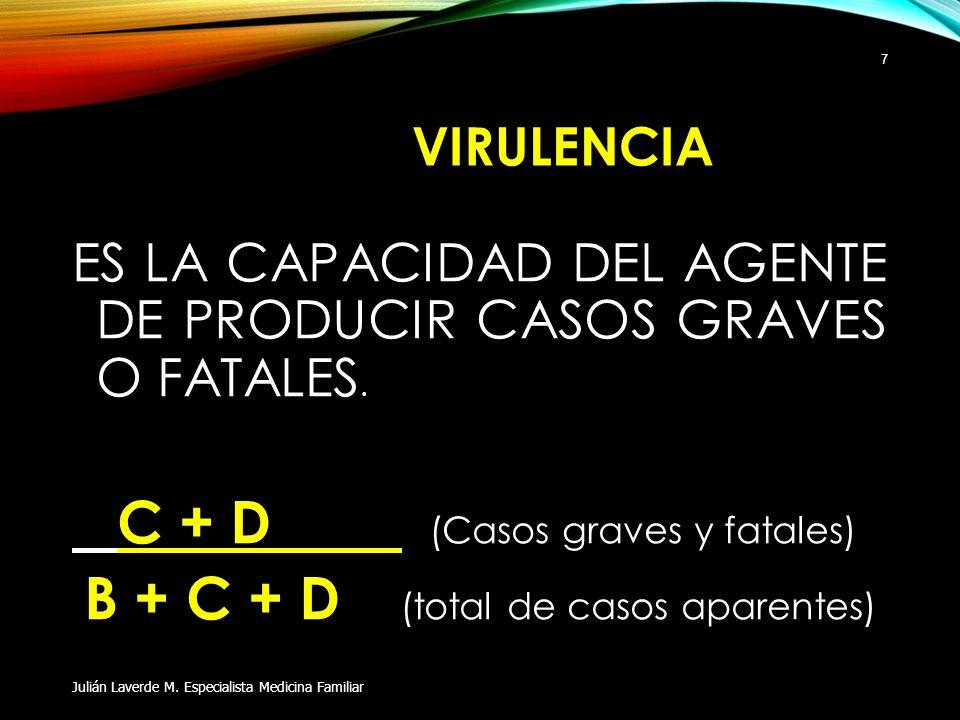 B + C + D (total de casos aparentes)