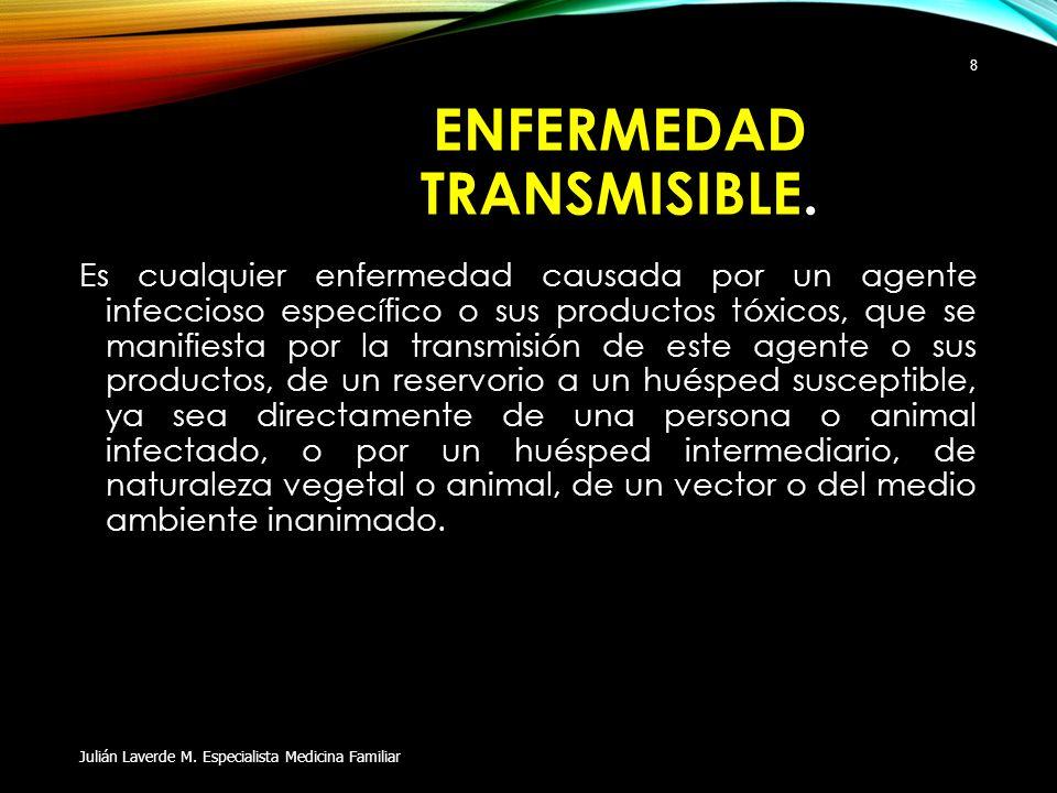 Enfermedad transmisible.