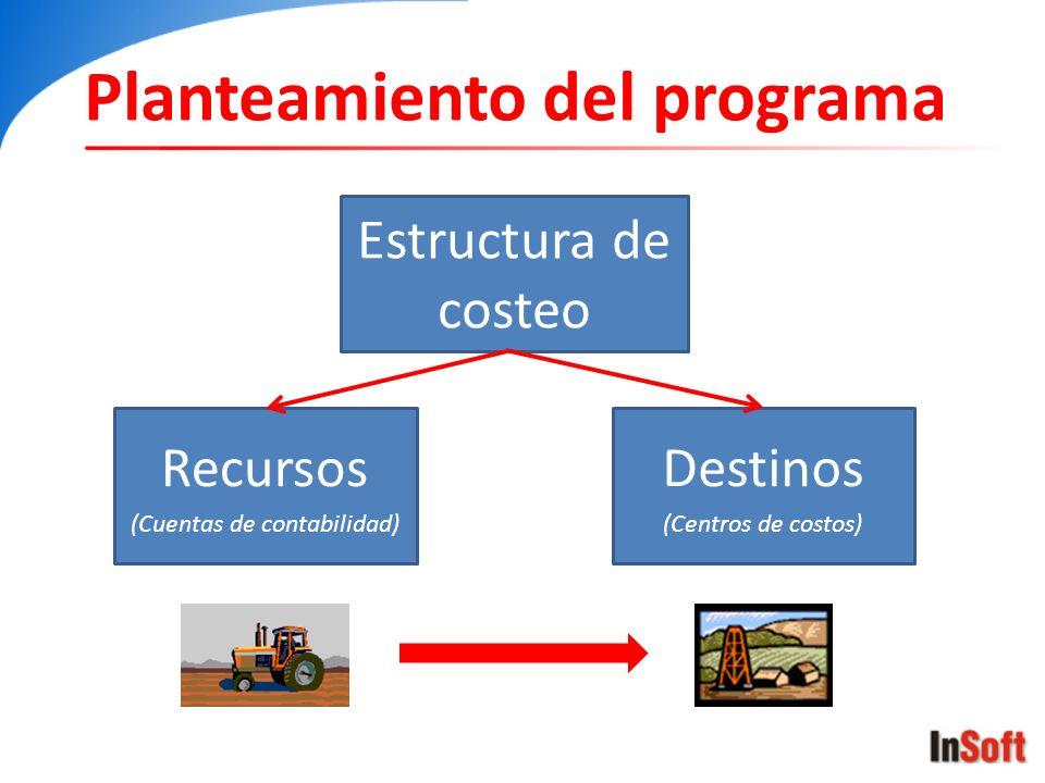 Planteamiento del programa