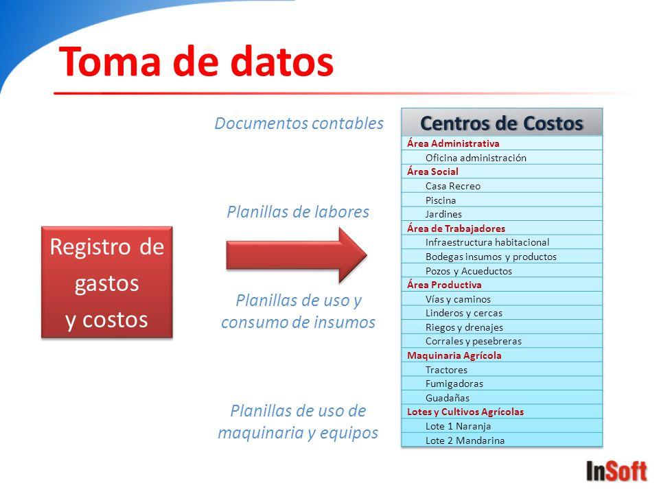 Toma de datos Registro de gastos y costos Centros de Costos