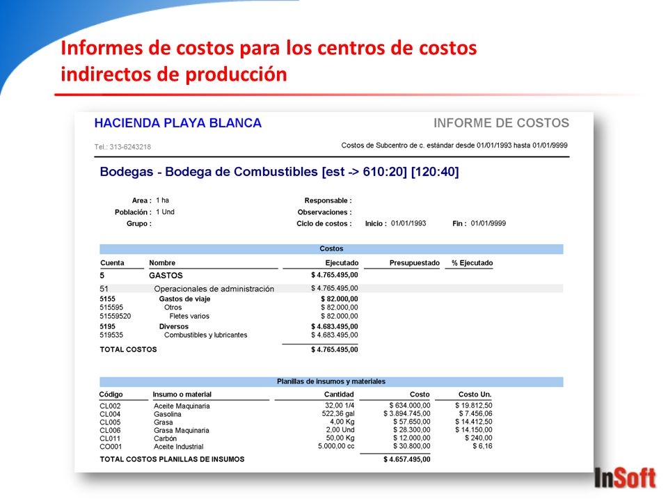 Informes de costos para los centros de costos