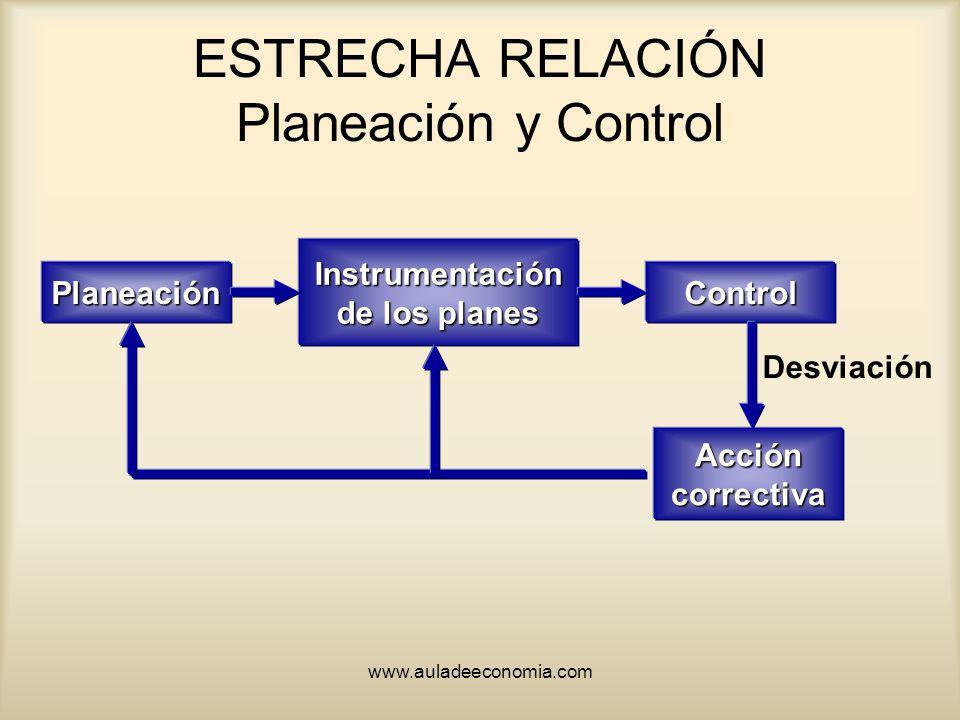 ESTRECHA RELACIÓN Planeación y Control