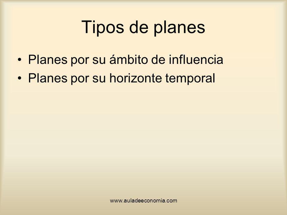Tipos de planes Planes por su ámbito de influencia