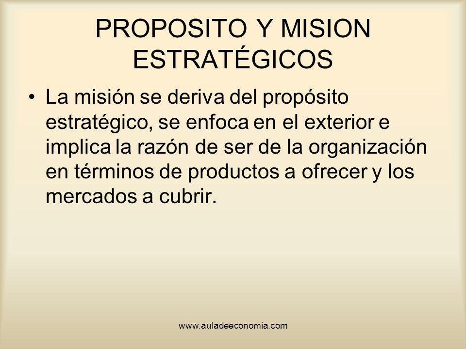 PROPOSITO Y MISION ESTRATÉGICOS
