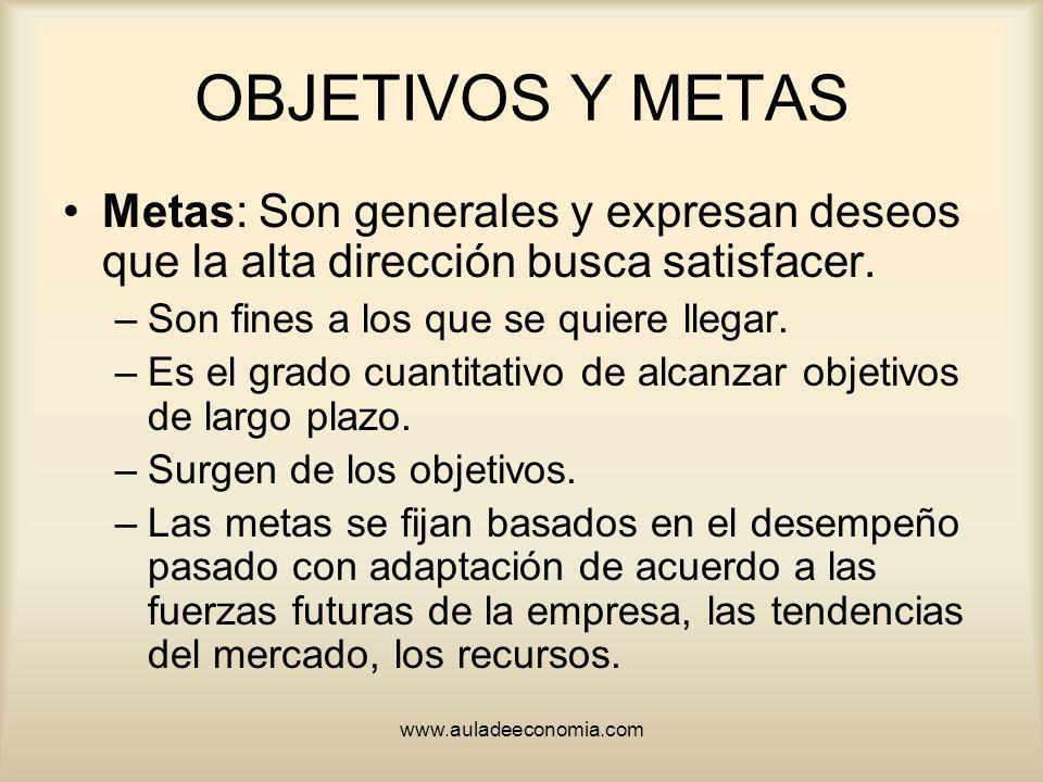 OBJETIVOS Y METAS Metas: Son generales y expresan deseos que la alta dirección busca satisfacer. Son fines a los que se quiere llegar.