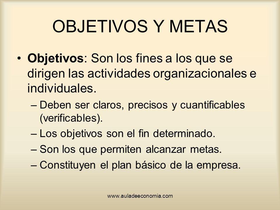 OBJETIVOS Y METAS Objetivos: Son los fines a los que se dirigen las actividades organizacionales e individuales.