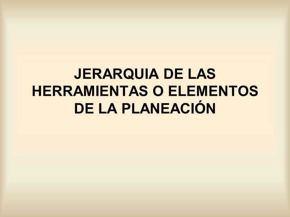 JERARQUIA DE LAS HERRAMIENTAS O ELEMENTOS DE LA PLANEACIÓN