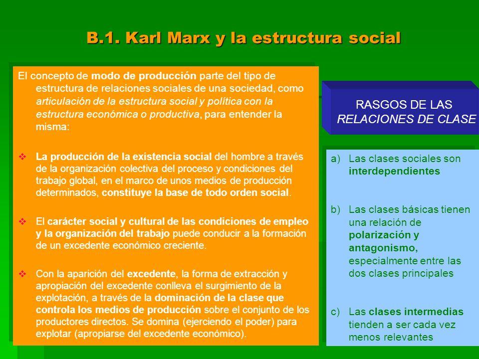 B.1. Karl Marx y la estructura social
