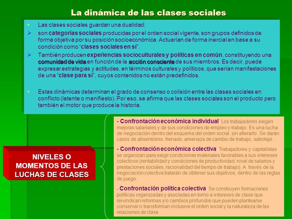 La dinámica de las clases sociales