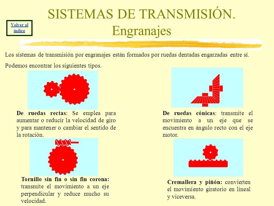 SISTEMAS DE TRANSMISIÓN. Engranajes