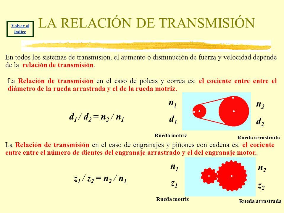 LA RELACIÓN DE TRANSMISIÓN