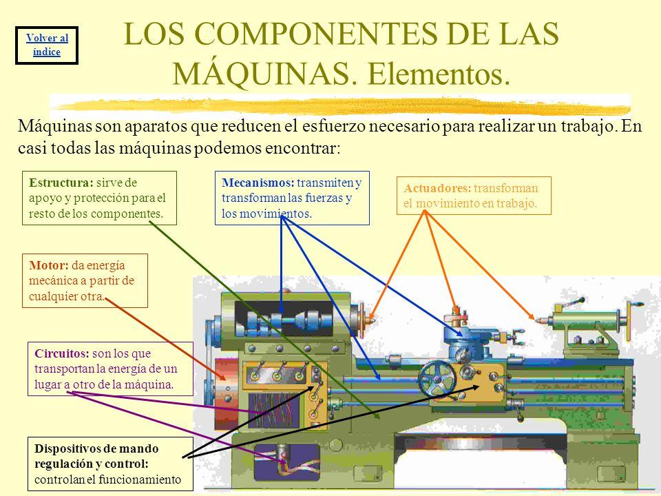 LOS COMPONENTES DE LAS MÁQUINAS. Elementos.