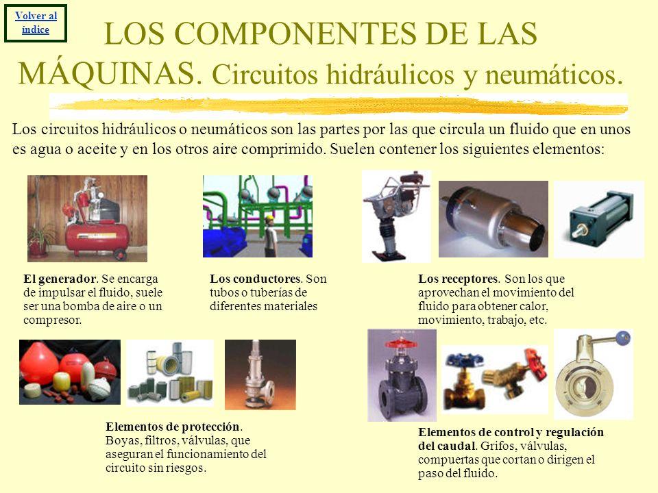 LOS COMPONENTES DE LAS MÁQUINAS. Circuitos hidráulicos y neumáticos.
