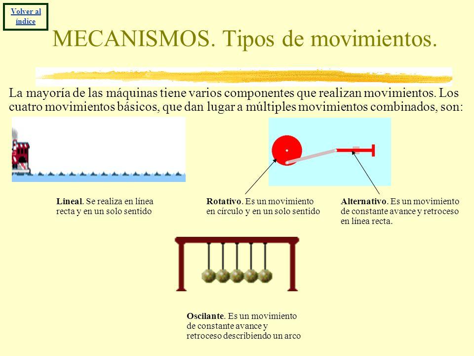 MECANISMOS. Tipos de movimientos.