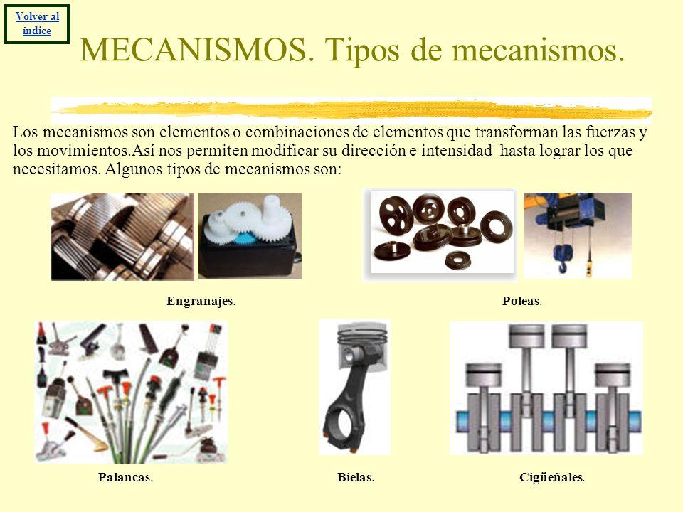 MECANISMOS. Tipos de mecanismos.
