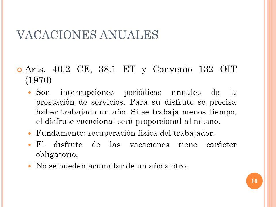 VACACIONES ANUALES Arts. 40.2 CE, 38.1 ET y Convenio 132 OIT (1970)
