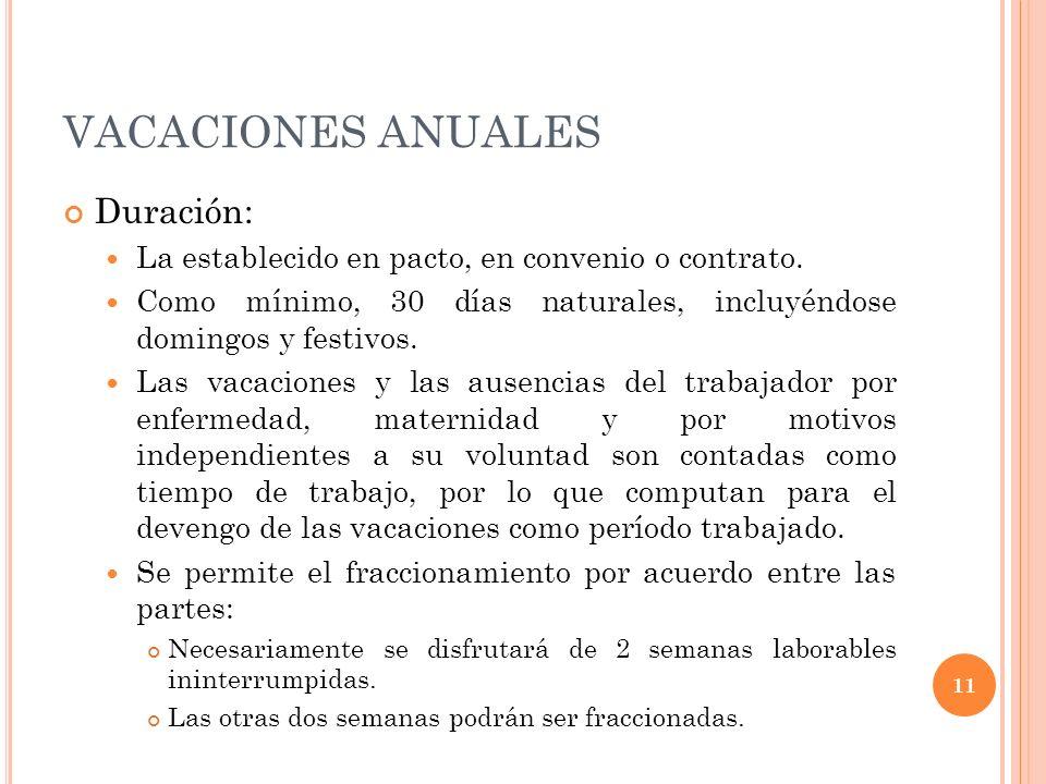 VACACIONES ANUALES Duración: