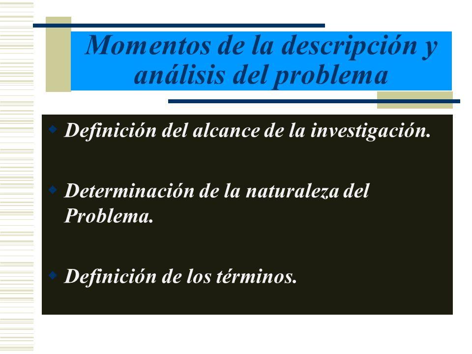 Momentos de la descripción y análisis del problema