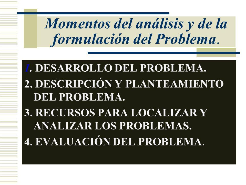 Momentos del análisis y de la formulación del Problema.