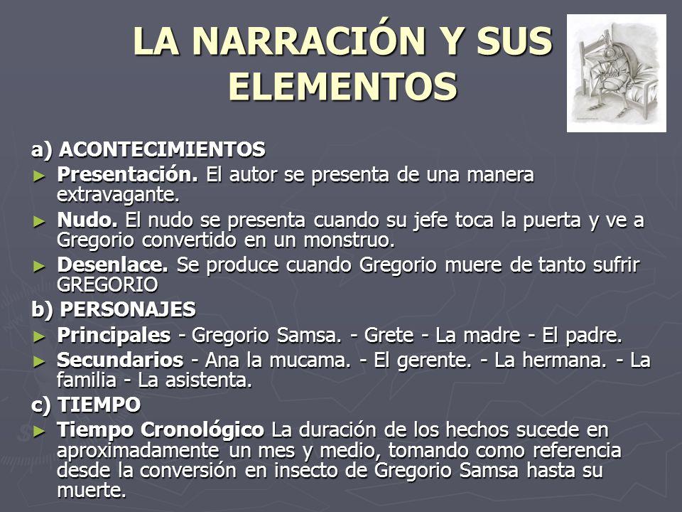 LA NARRACIÓN Y SUS ELEMENTOS