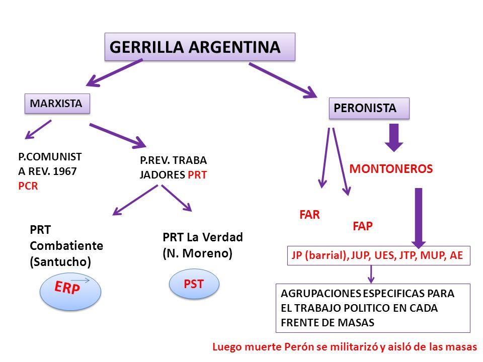 GERRILLA ARGENTINA ERP PERONISTA MONTONEROS FAR FAP PRT Combatiente