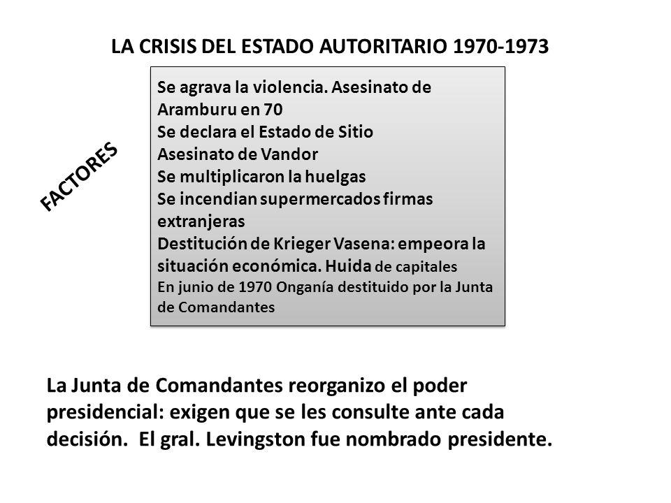 LA CRISIS DEL ESTADO AUTORITARIO 1970-1973