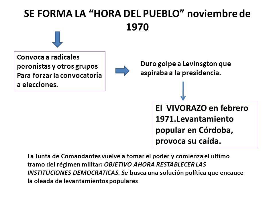 SE FORMA LA HORA DEL PUEBLO noviembre de 1970
