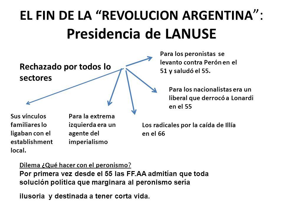 EL FIN DE LA REVOLUCION ARGENTINA : Presidencia de LANUSE