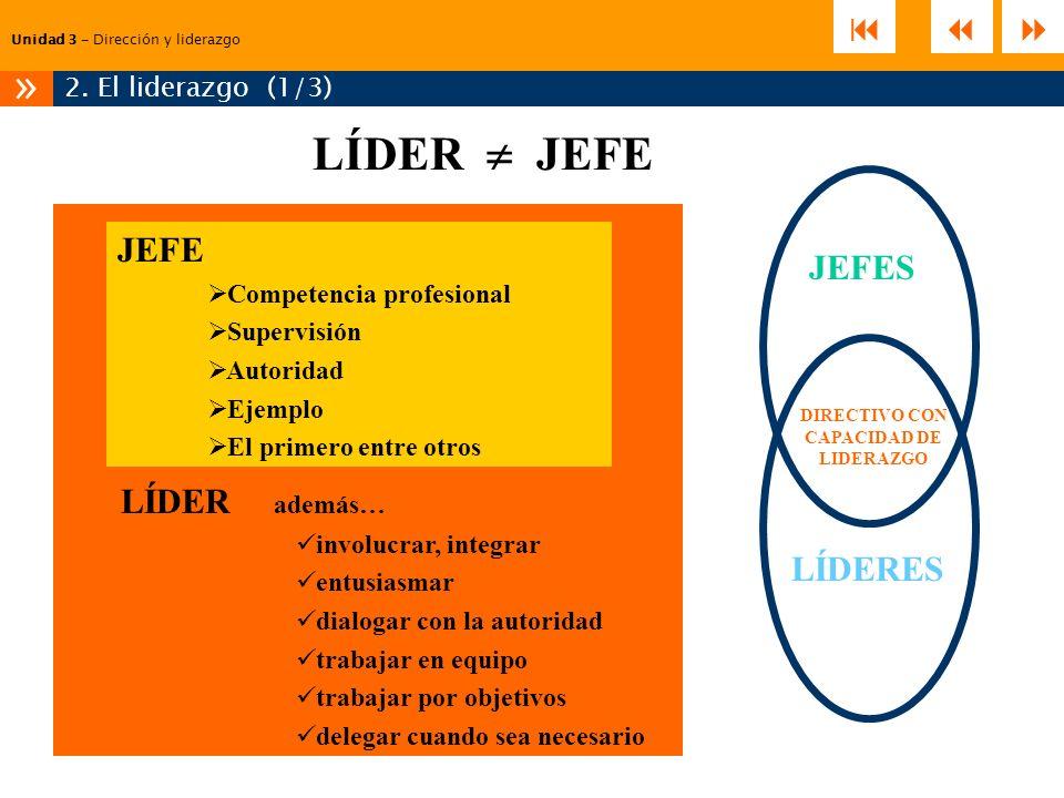 DIRECTIVO CON CAPACIDAD DE LIDERAZGO