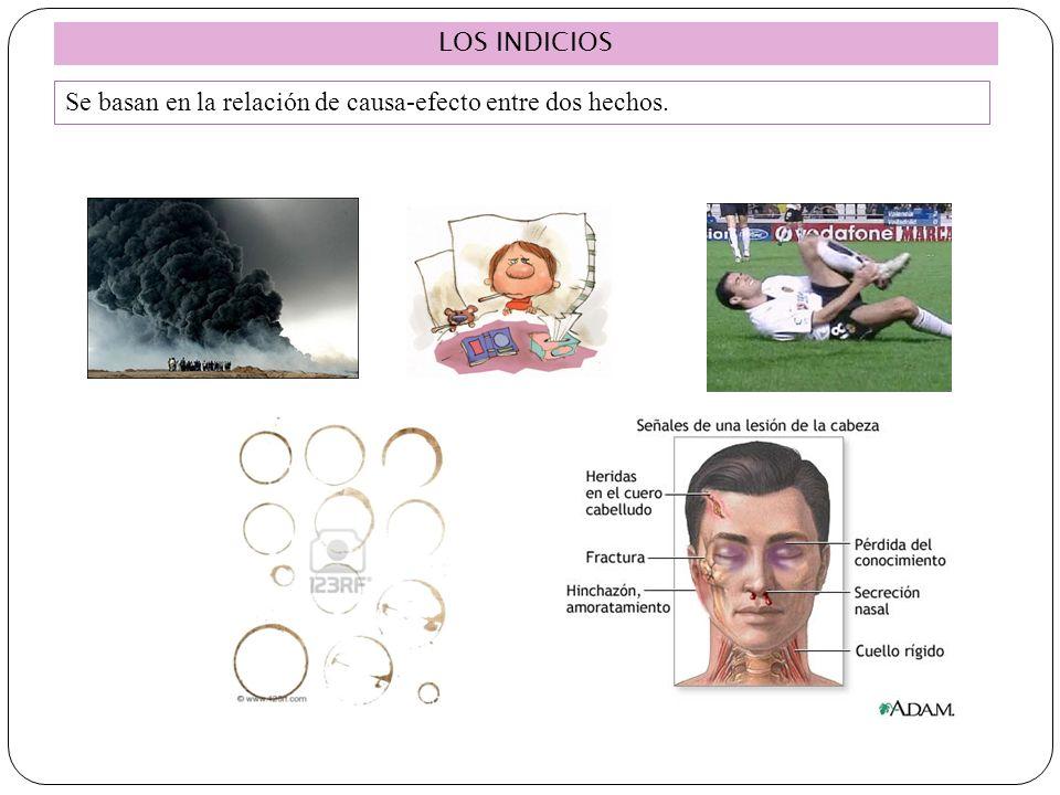 LOS INDICIOS Se basan en la relación de causa-efecto entre dos hechos.