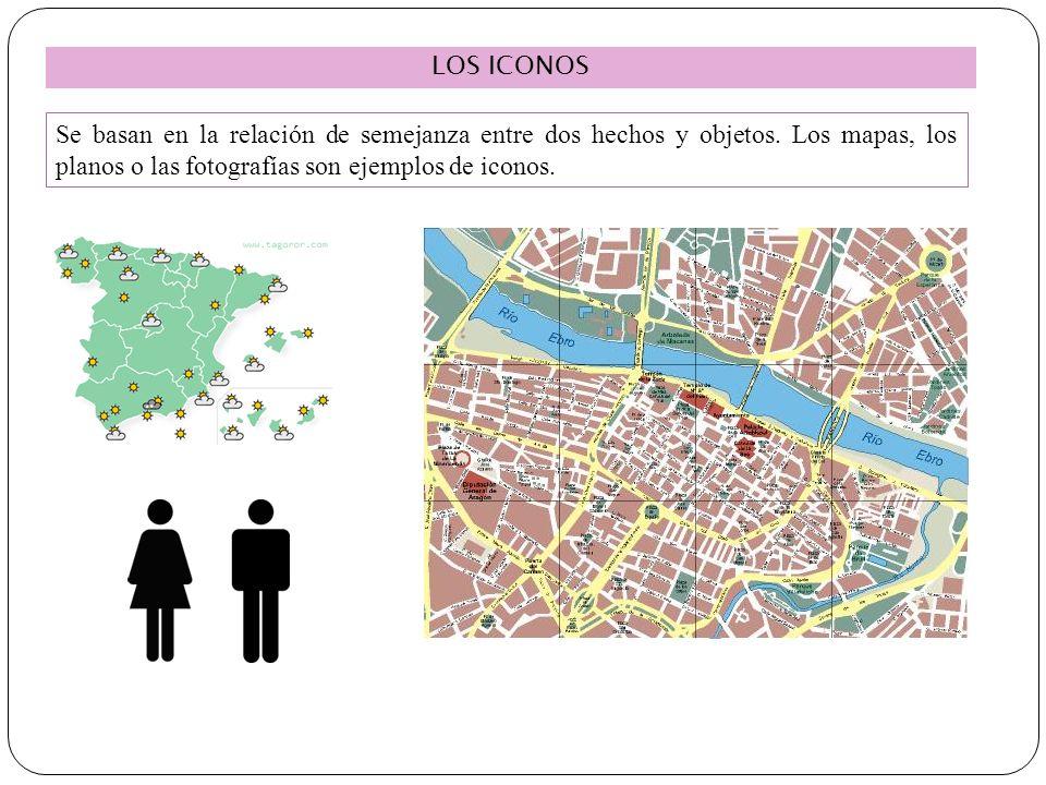 LOS ICONOSSe basan en la relación de semejanza entre dos hechos y objetos.