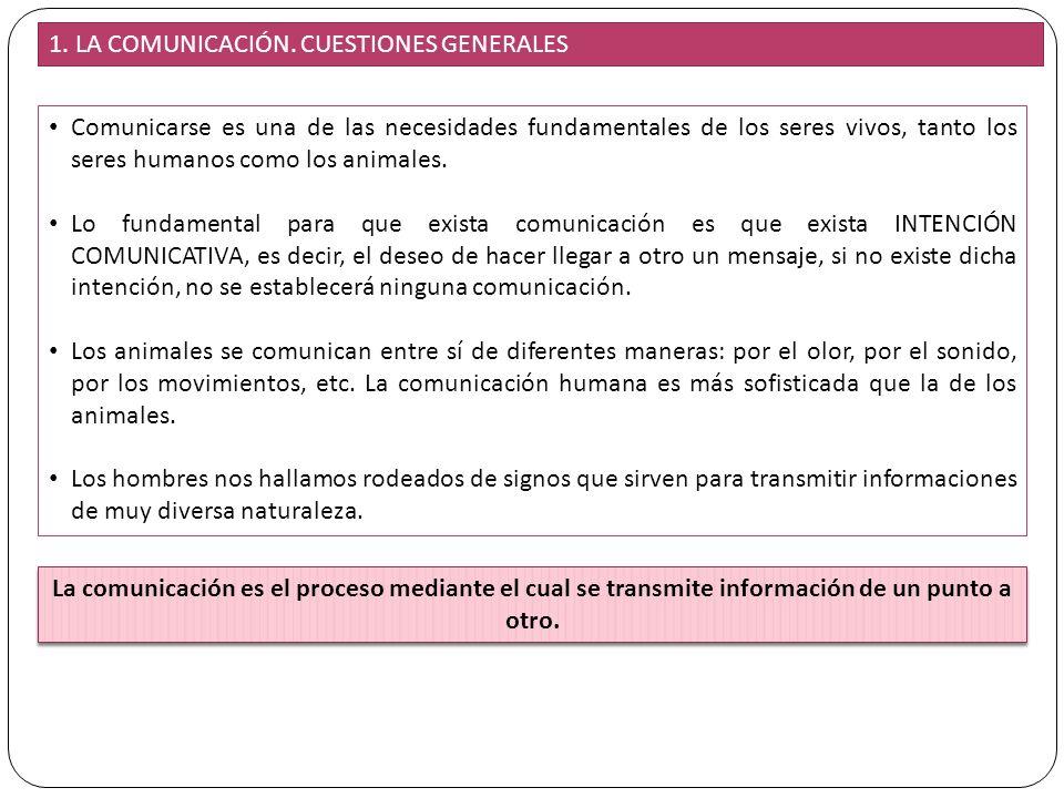 1. LA COMUNICACIÓN. CUESTIONES GENERALES