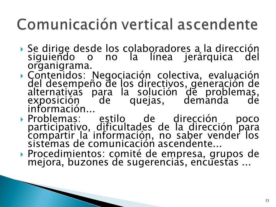 Comunicación vertical ascendente
