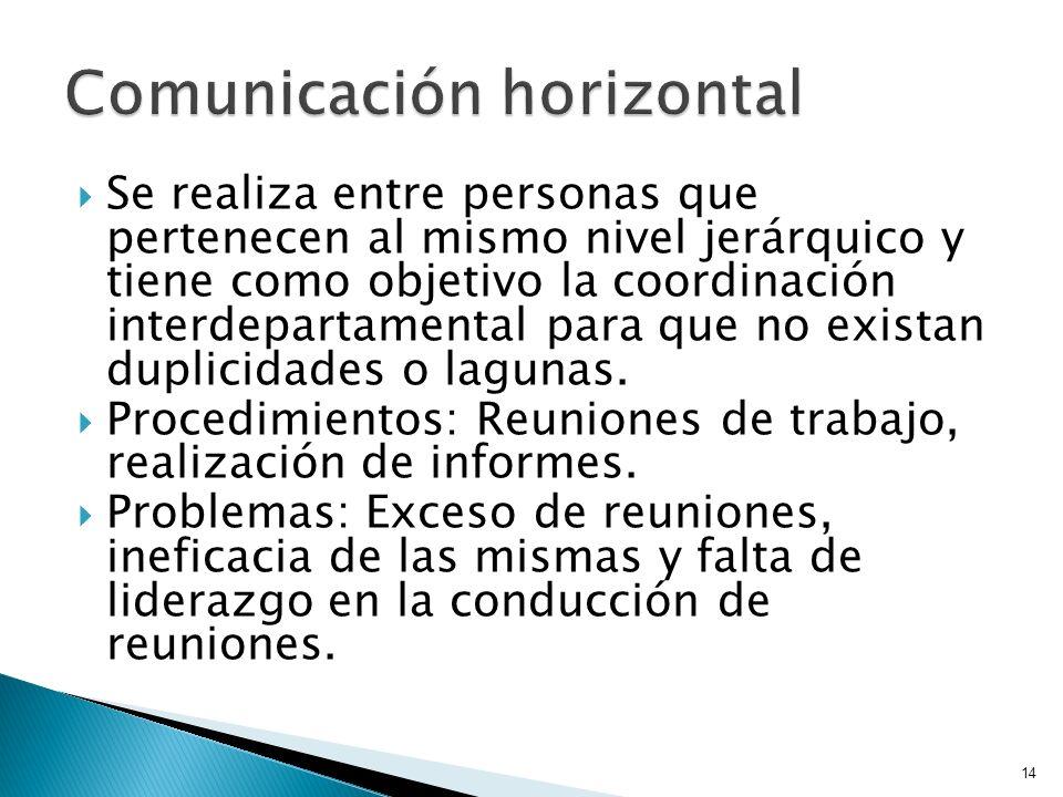 Comunicación horizontal