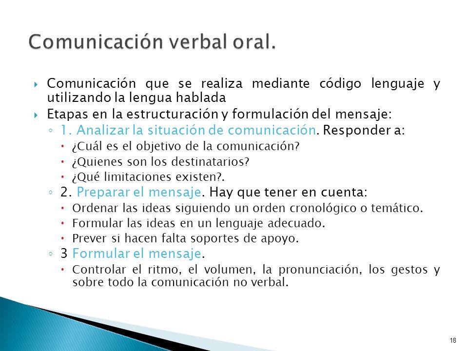 Comunicación verbal oral.