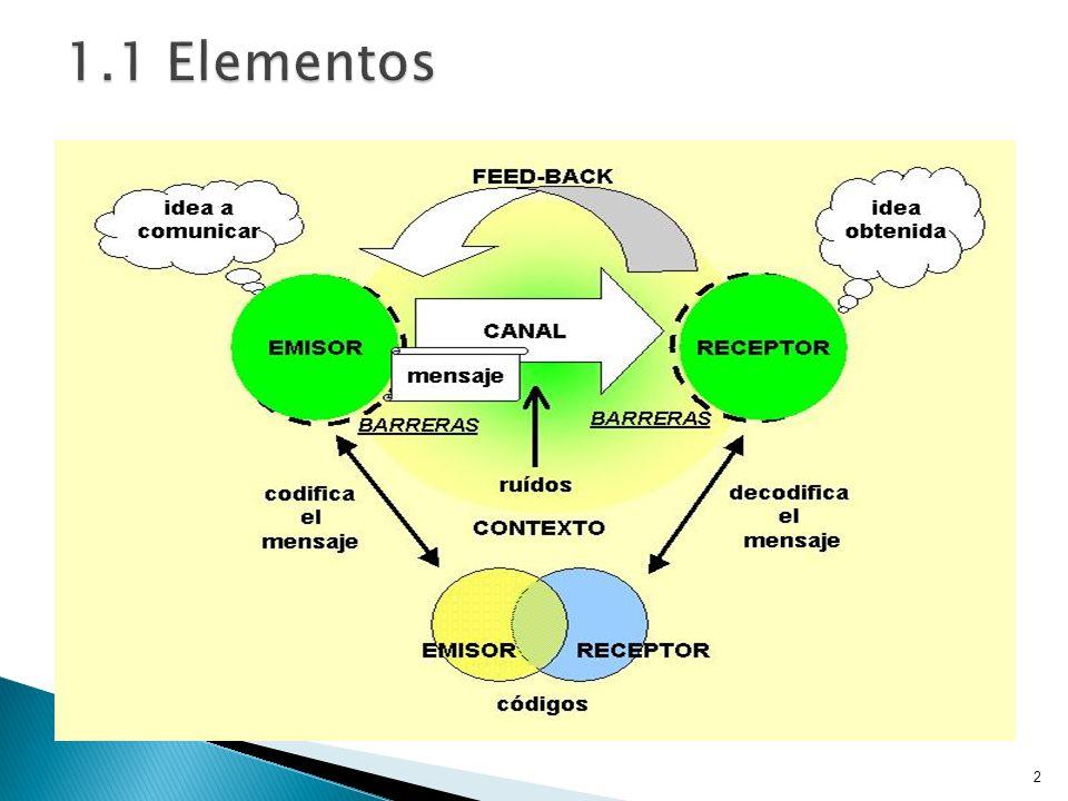 1.1 Elementos