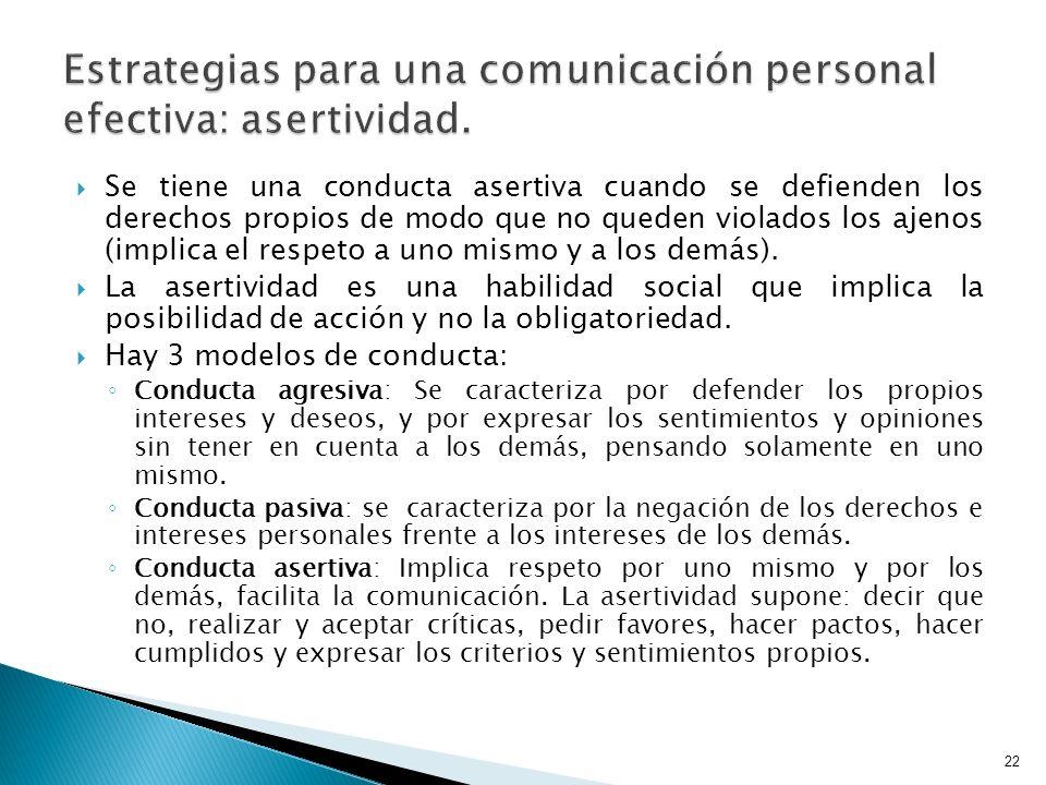 Estrategias para una comunicación personal efectiva: asertividad.